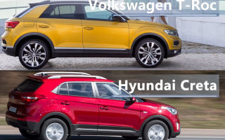 Сравнение 2018 Volkswagen T-Roc vs 2017 Hyundai Creta