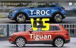 Сравнение Volkswagen T-Roc VS Volkswagen Tiguan