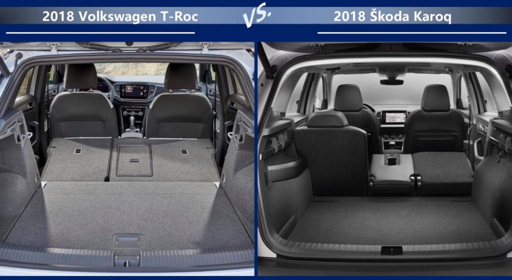 VW T-Roc vs Skoda Karoq Объем багажника