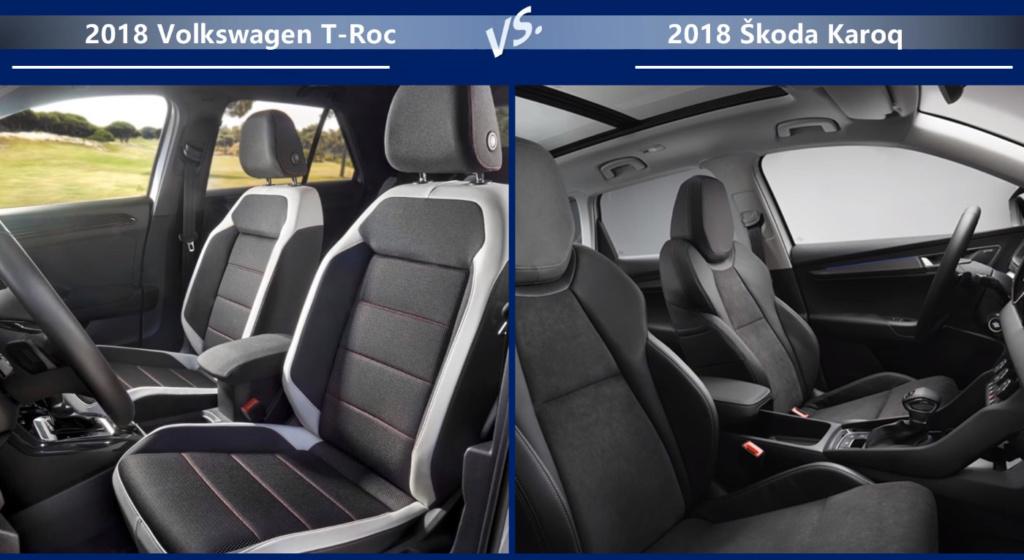 VW T-Roc vs Skoda Karoq Размеры салона