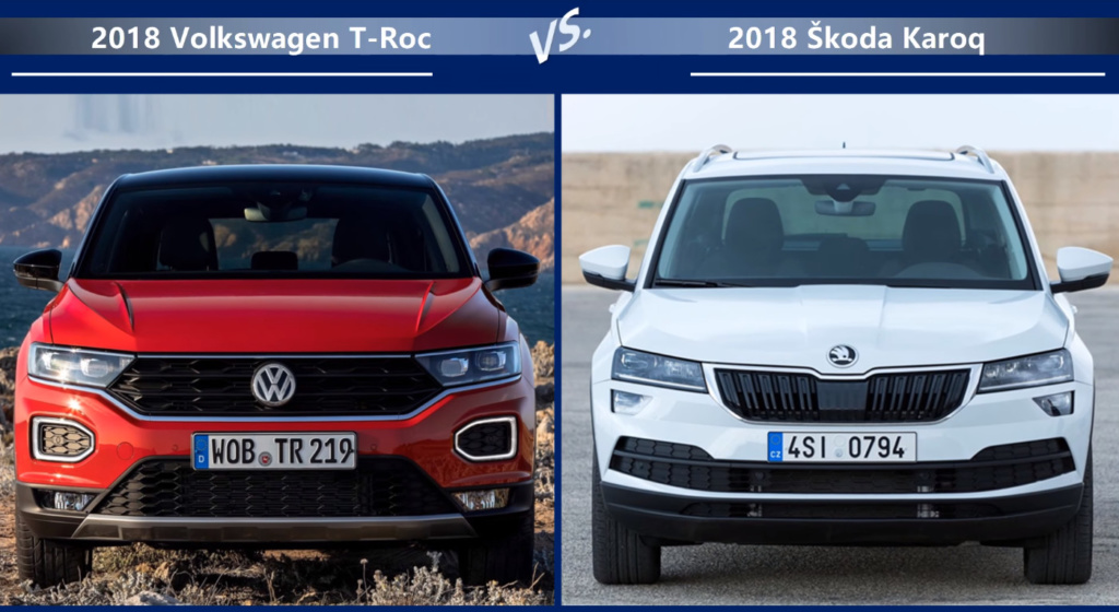 VW T-Roc vs Skoda Karoq Цена