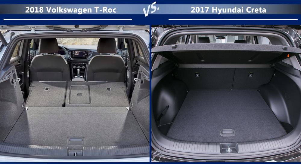 VW T-Roc vs Hyundai Creta Объем багажника