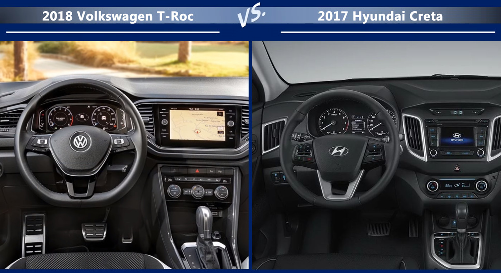 VW T-Roc vs Hyundai Creta Двигатели