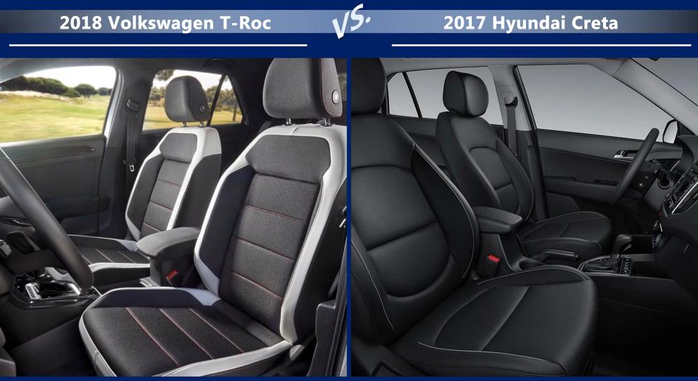 VW T-Roc vs Hyundai Creta Размеры салона