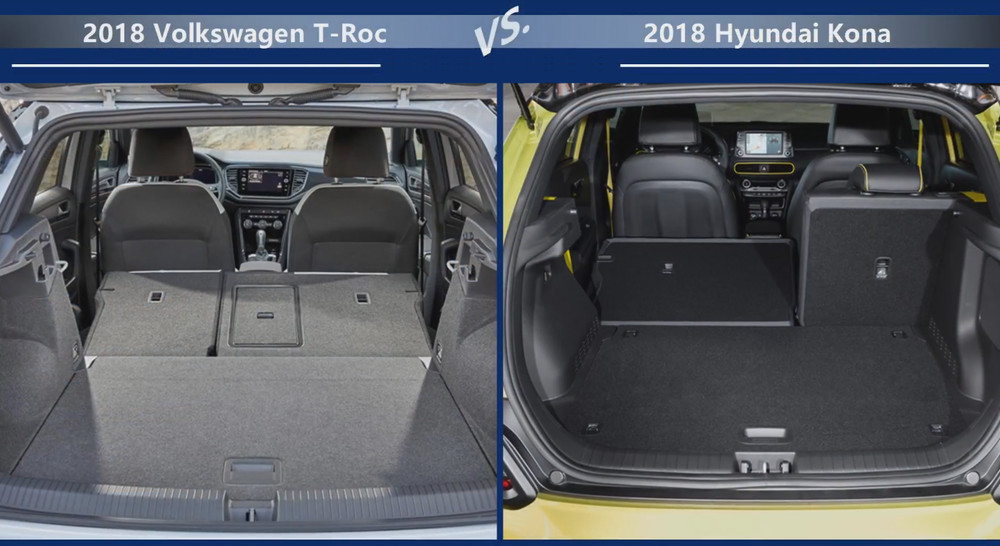 VW T-Roc vs Hyundai Kona Размер багажника