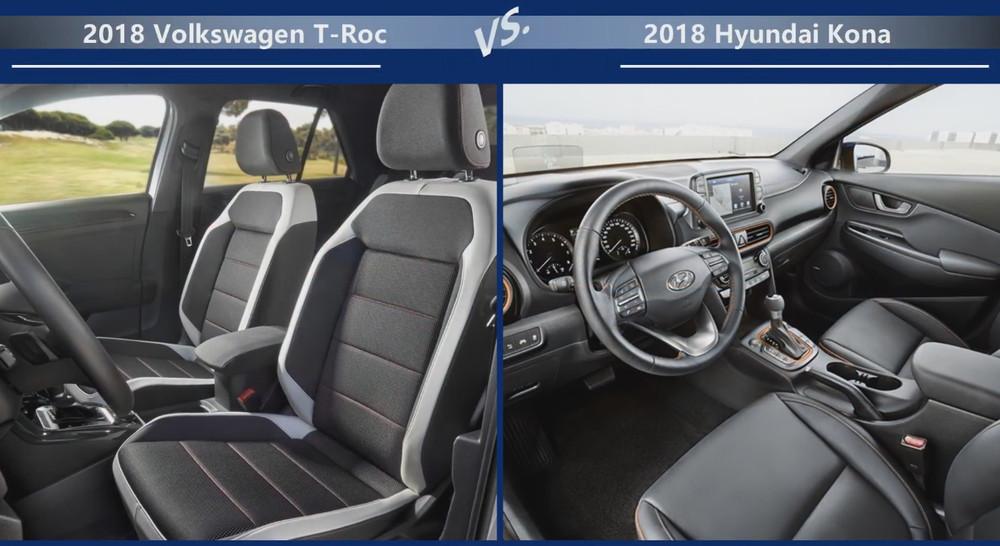 VW T-Roc vs Hyundai Kona Размеры салона