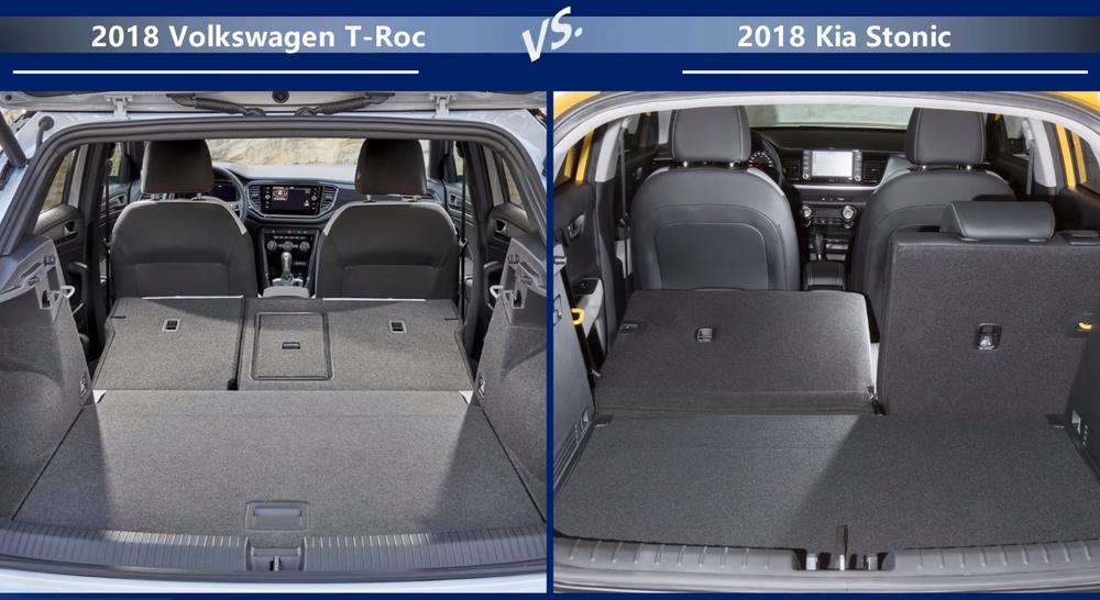 VW-T-Roc vs Kia-Stonic Объем багажника
