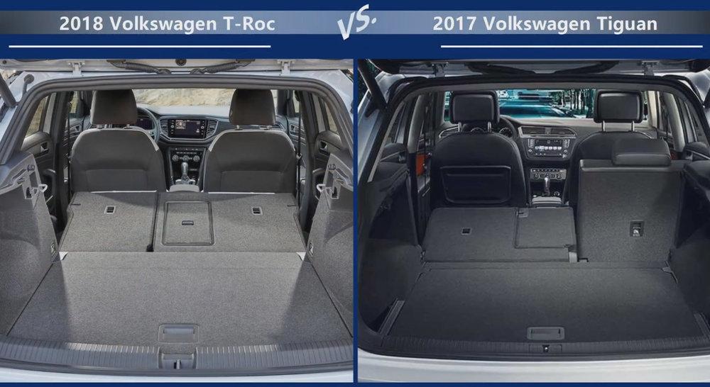 VW T-Roc vs VW Tiguan Объем багажника