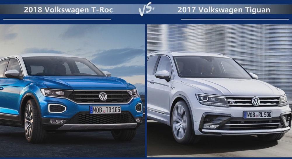 VW T-Roc vs VW Tiguan Внешние размеры