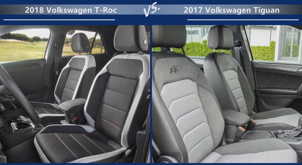 VW T-Roc vs VW Tiguan Размеры салона