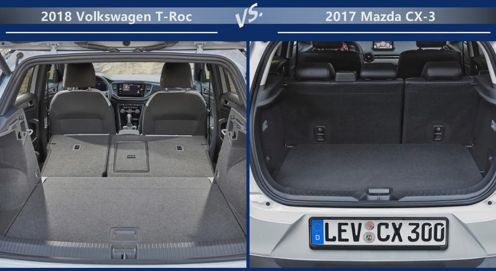 VW T-Roc vs Mazda CX-3 Объем багажника