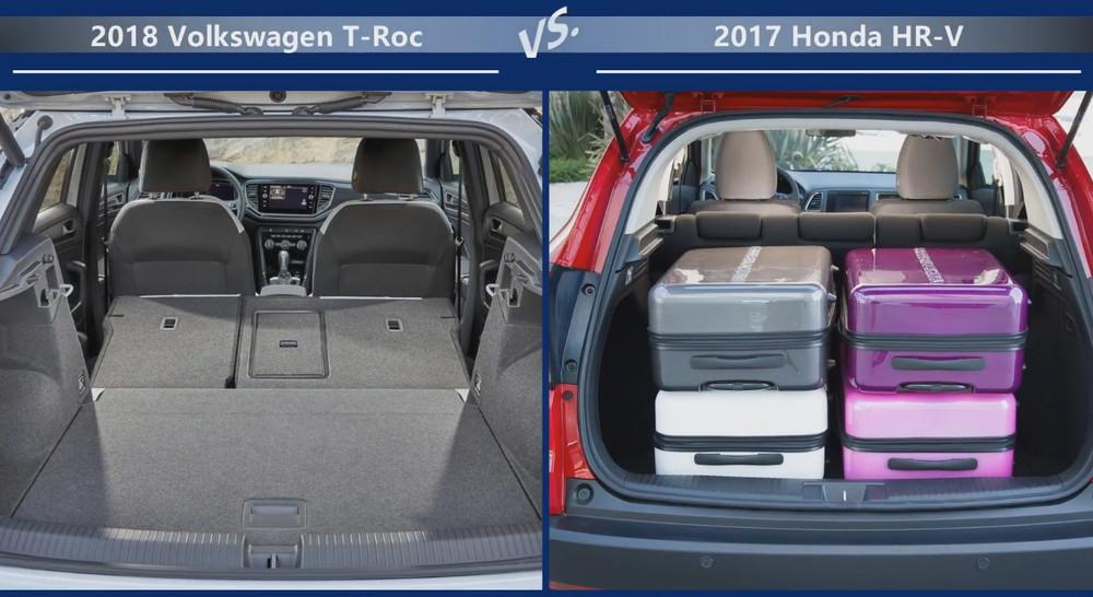 Volkswagen T-Roc vs Honda HR-V Багажник