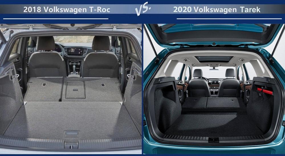 Volkswagen T-Roc vs Volkswagen Tarek Объем багажника